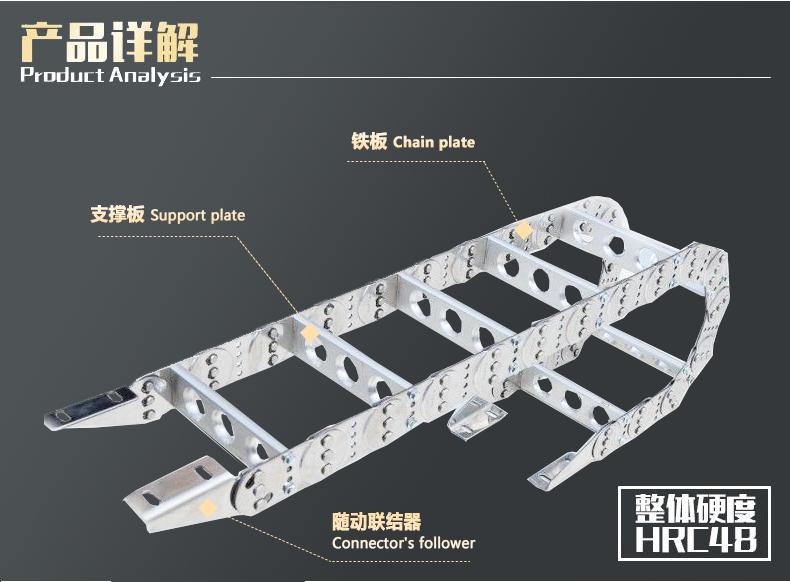 支撑板、随动联结器、铁板